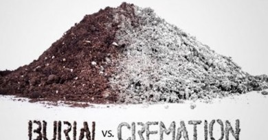 How Much Does it Cost to Have Someone Cremated?