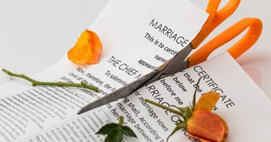 What Is The Cost of Divorce